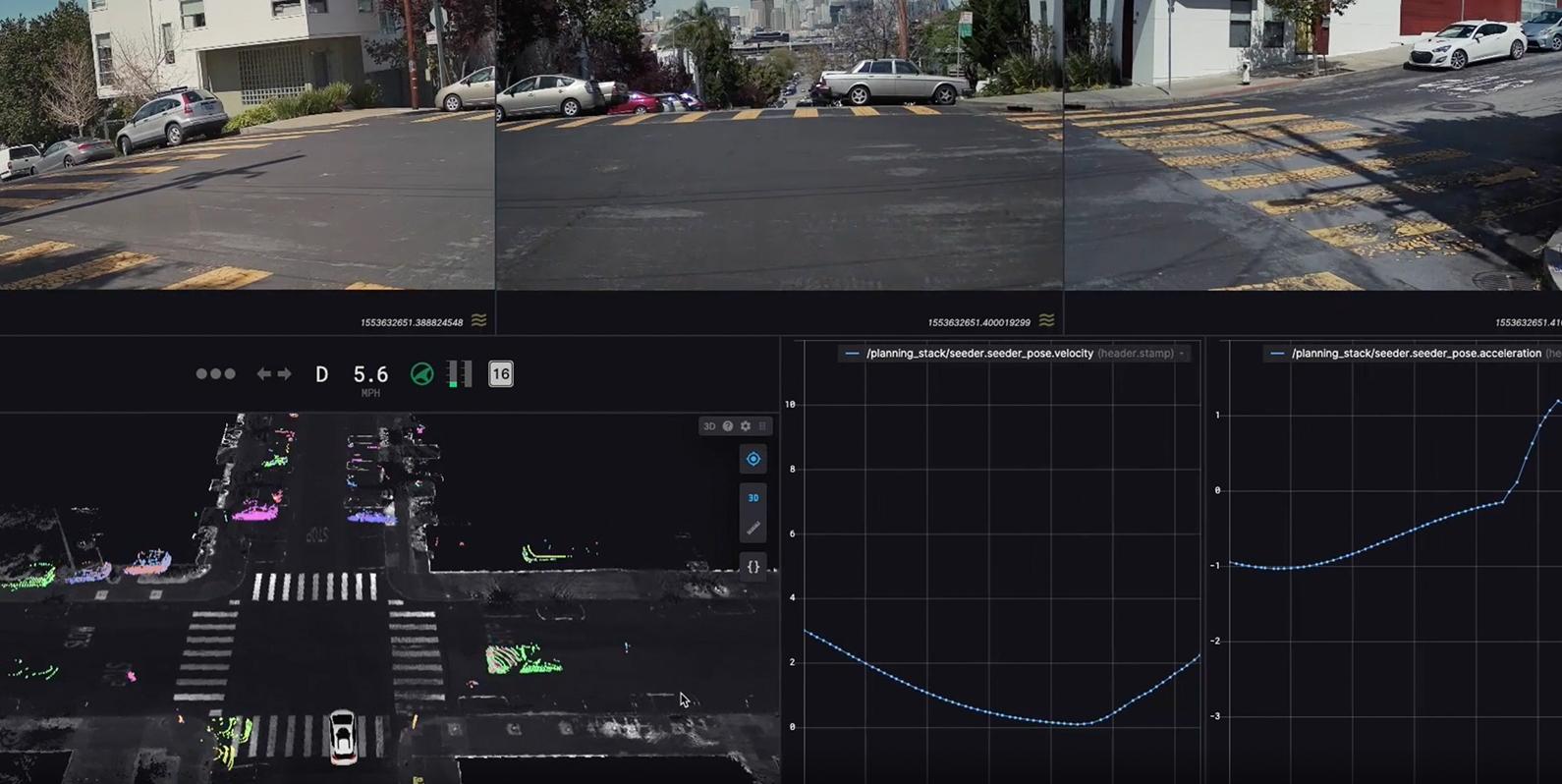 Carros autônomos estão sendo treinados em mundos virtuais enquanto o real está em caos