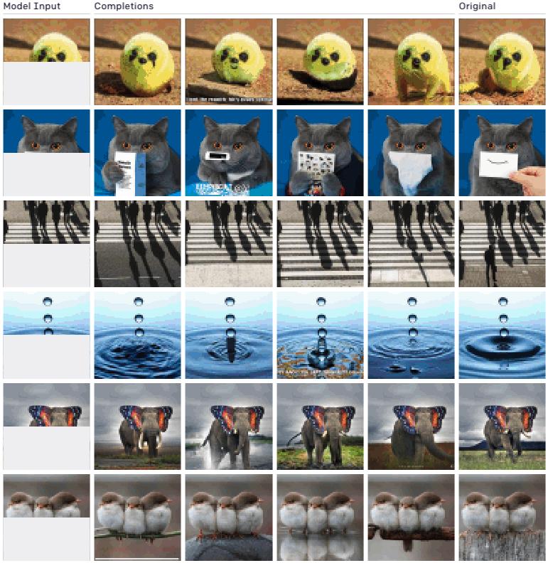 A Inteligência Artifical da OpenAI está aprendendo a gerar imagens fictícias